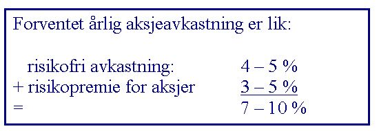 forventet_arlig_avkastning