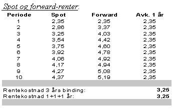 spot_og_forward