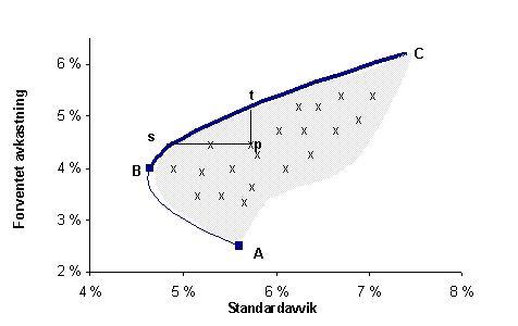 figur_f1