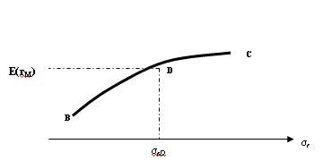 figur_f2